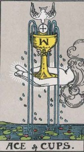 Ace of Cups from the Rider Waite Smith Tarot